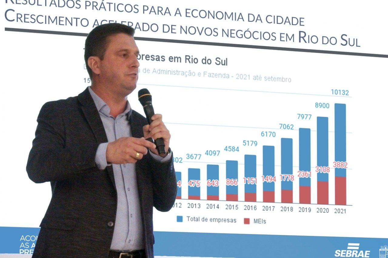 Rio do Sul ultrapassa a marca de 10 mil empresas ativas